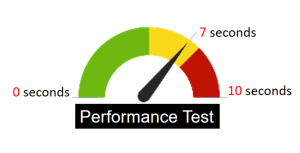 PerformanceTest